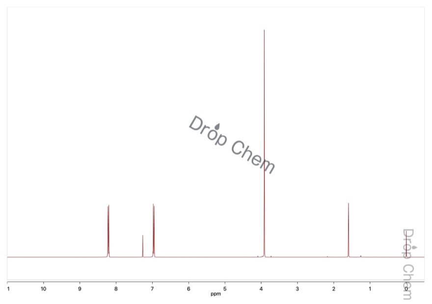 4-ニトロアニソールの1HNMRスペクトル