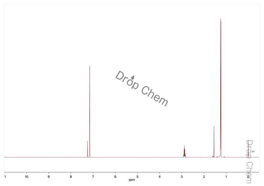 1,4-ジイソプロピルベンゼンの1HNMRスペクトル