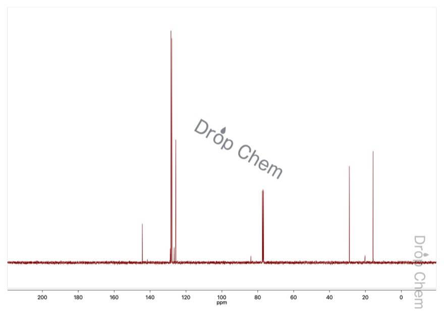 エチルベンゼンの13CNMRスペクトル