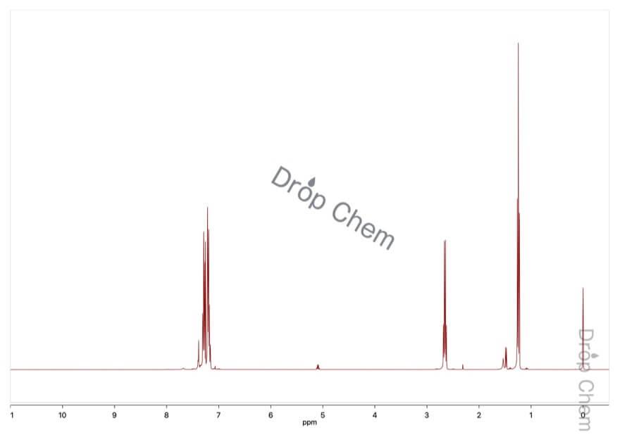 エチルベンゼンの1HNMRスペクトル