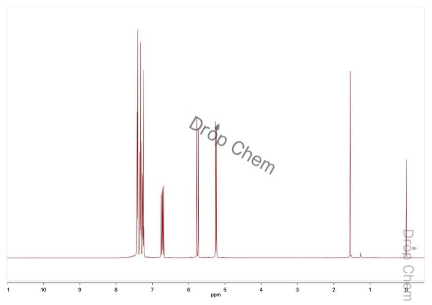 スチレンの1HNMRスペクトル