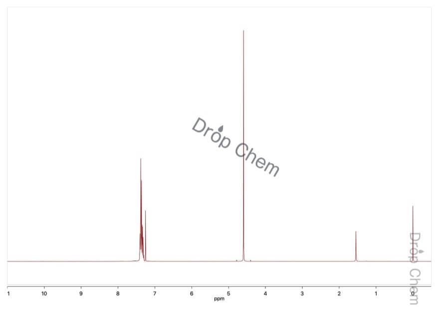 ベンジルクロリドの1HNMRスペクトル
