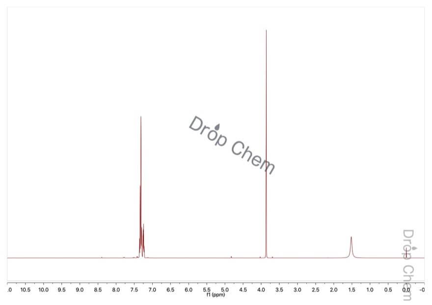 ベンジルアミンの1HNMRスペクトル