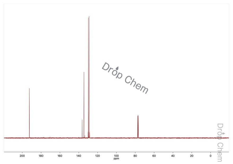 ベンズアルデヒドの13CNMRスペクトル