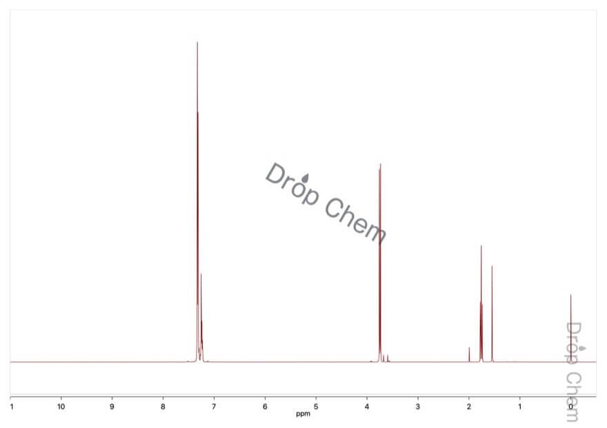 ベンジルメルカプタンの1HNMRスペクトル