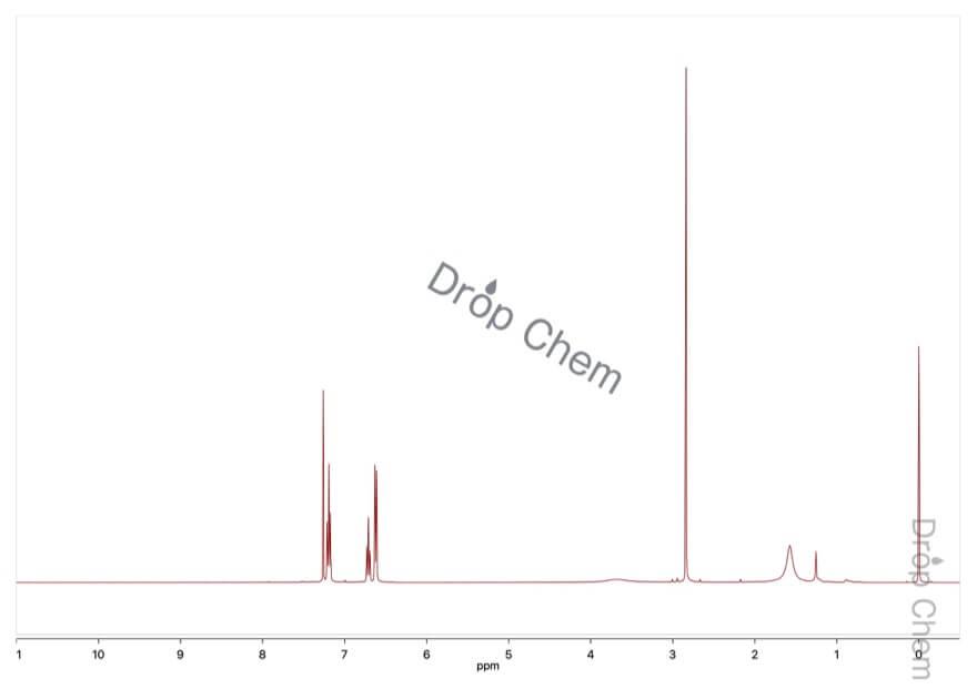 N-メチルアニリンの1HNMRスペクトル