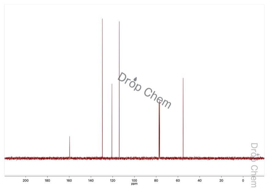 アニソールの13CNMRスペクトル