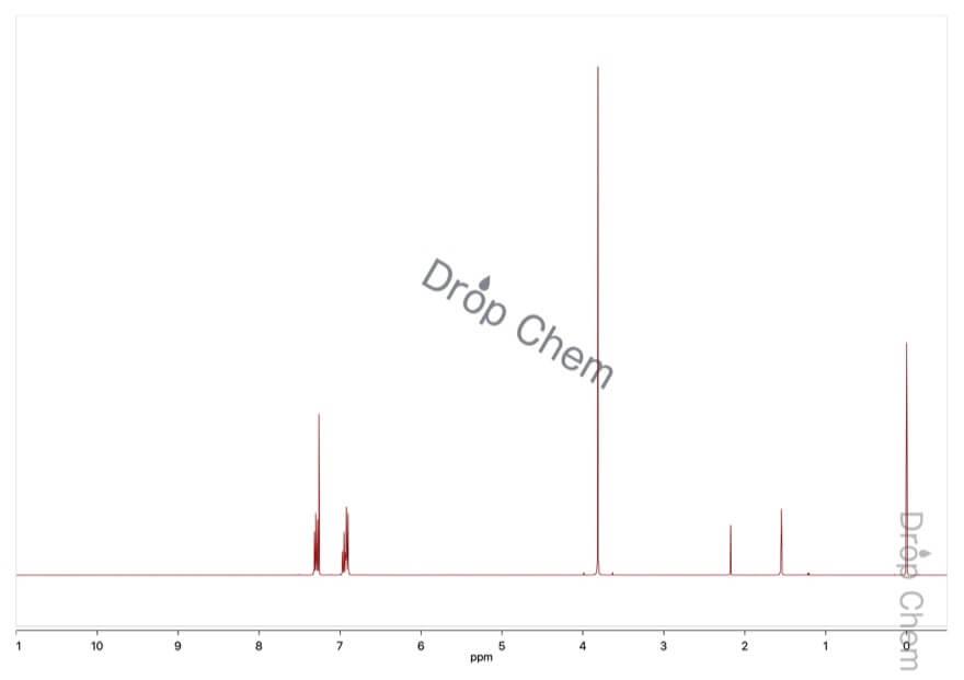 アニソールの1HNMRスペクトル