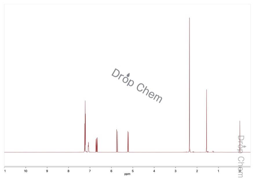 3-メチルスチレンの1HNMRスペクトル