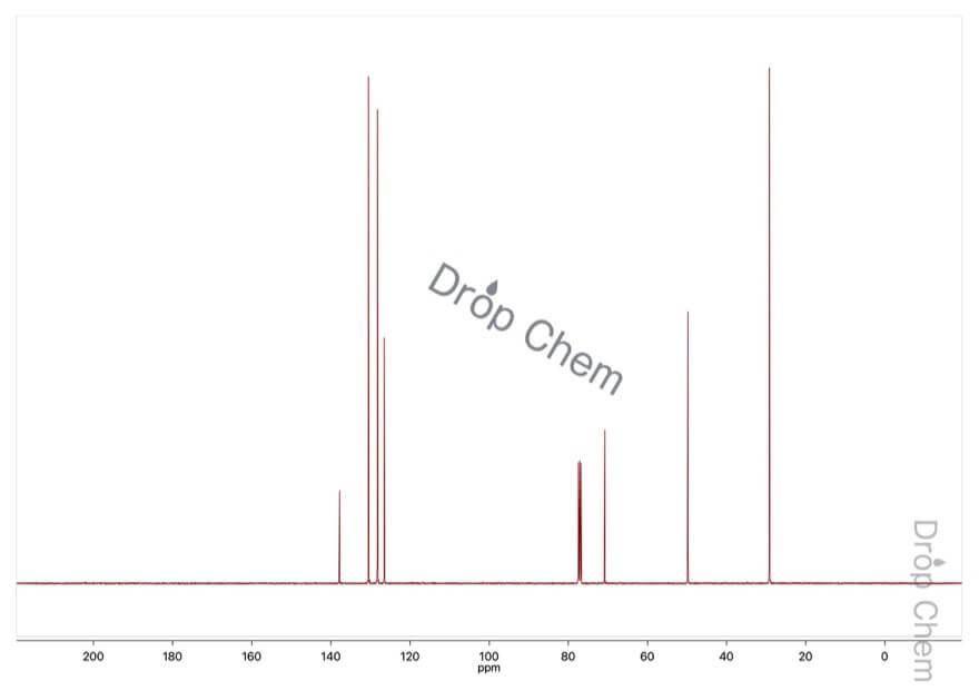 2-メチル-1-フェニル-2-プロパノールの13CNMRスペクトル