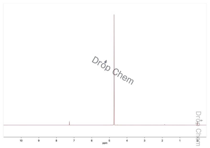 ヘキサメチレンテトラミンの1HNMRスペクトル