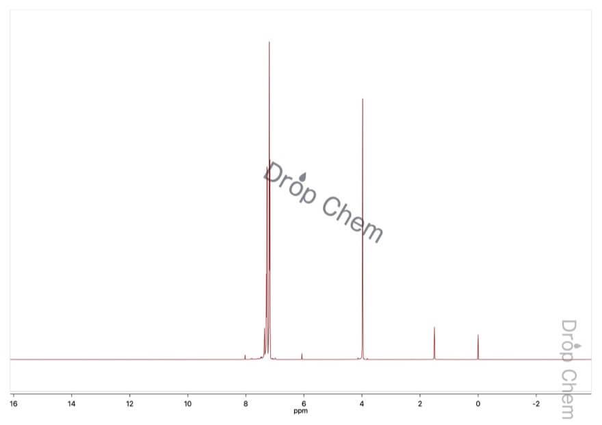ジフェニルメタンの1HNMRスペクトル