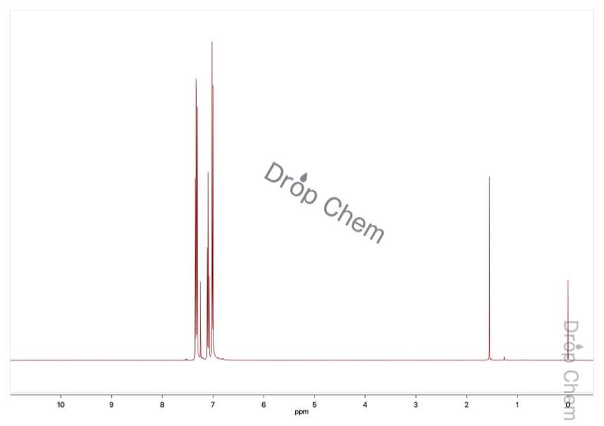 フェニルエーテルの1HNMRスペクトル