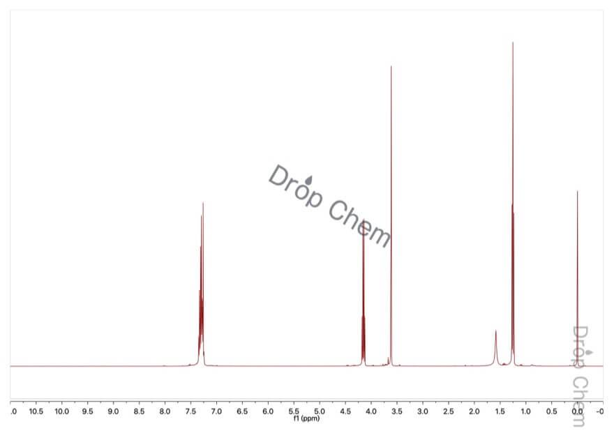 フェニル酢酸エチルの1HNMRスペクトル