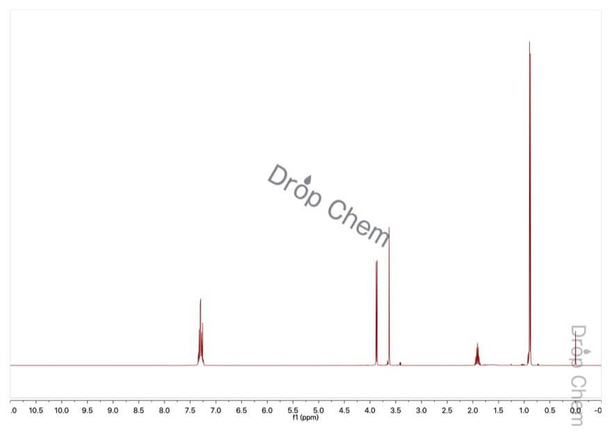 フェニル酢酸イソブチルの1HNMRスペクトル