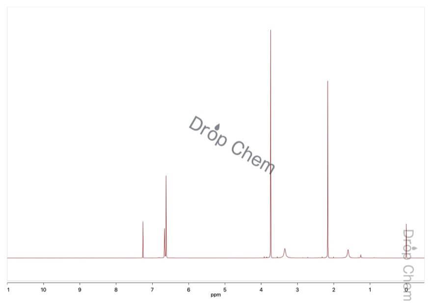 4-メトキシ-2-メチルアニリンの1HNMRスペクトル