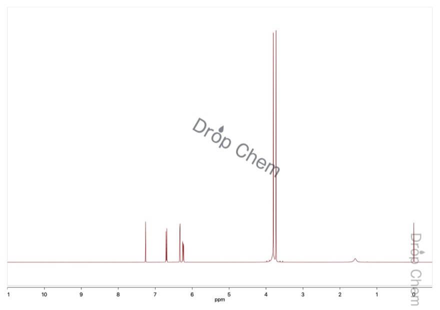 2,5-ジメトキシアニリンの1HNMRスペクトル