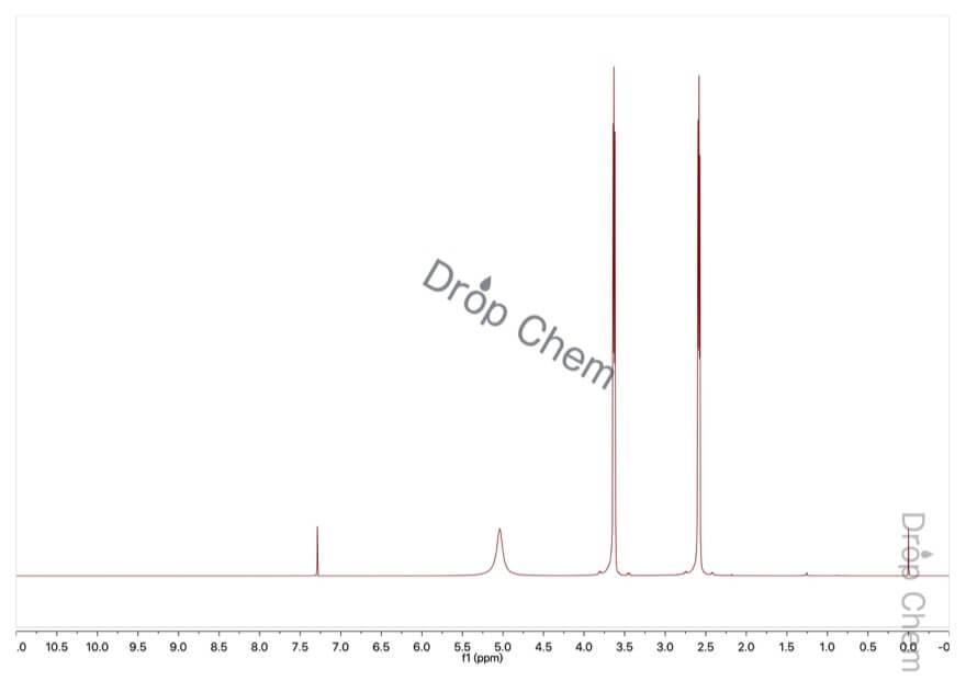 トリエタノールアミンの1HNMRスペクトル