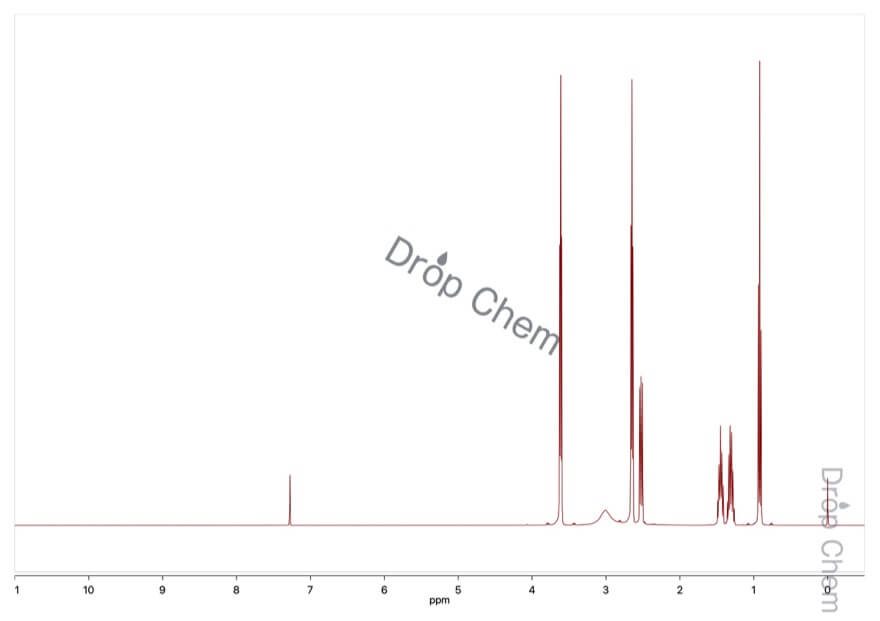 N-ブチルジエタノールアミンの1HNMRスペクトル