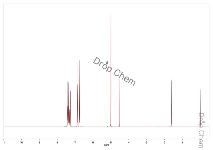 4-(ベンジルオキシ)フェノールの1HNMRスペクトル