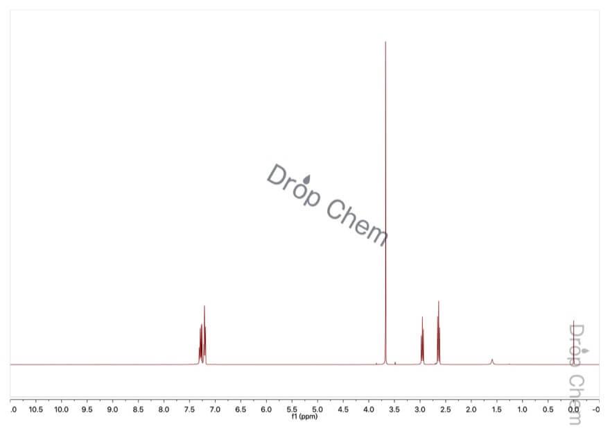 3-フェニルプロピオン酸メチルの1HNMRスペクトル