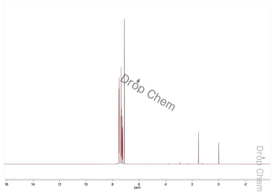 trans-スチルベンの1HNMRスペクトル
