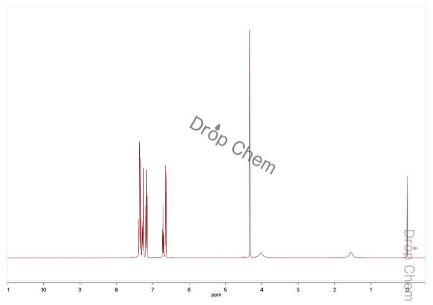 N-フェニルベンジルアミンの1HNMRスペクトル