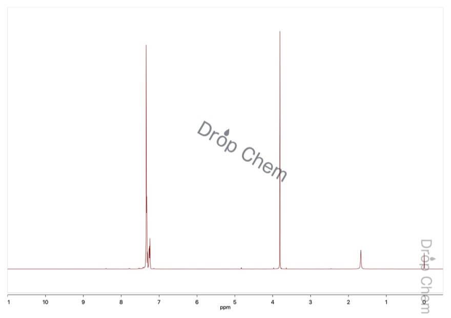 ジベンジルアミンの1HNMRスペクトル