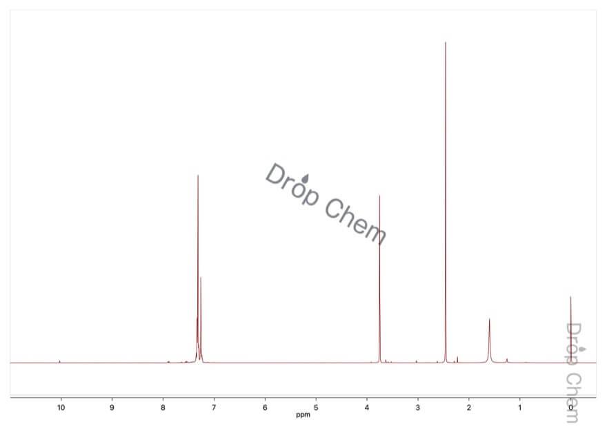 N-メチルベンジルアミンの1HNMRスペクトル