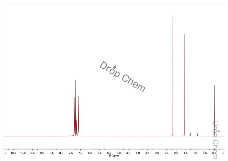 イソシアン酸フェニルの1HNMRスペクトル