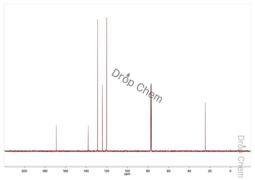 アセトアニリドの13CNMRスペクトル