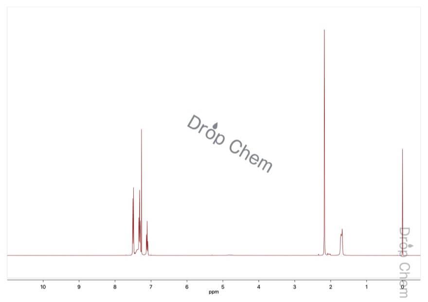 アセトアニリドの1HNMRスペクトル