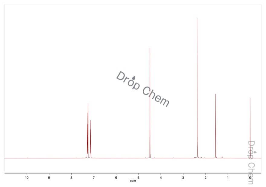 α-ブロモ-p-キシレンの1HNMRスペクトル