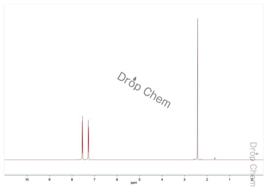 p-トルニトリルの1HNMRスペクトル