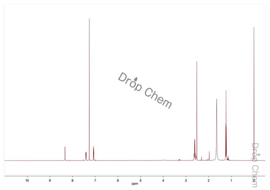 5-エチル-2-メチルピリジンの1HNMRスペクトル