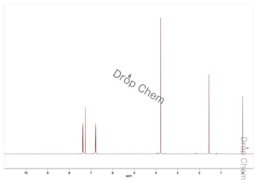 4-ブロモアニソールの1HNMRスペクトル