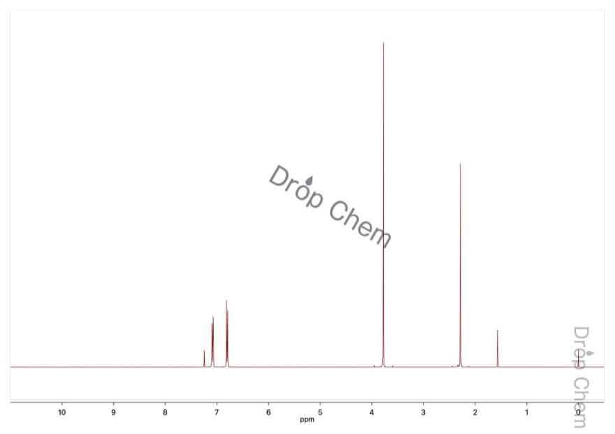 4-メトキシトルエンの1HNMRスペクトル