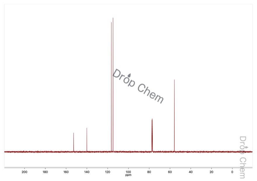 p-アニシジンの13CNMRスペクトル