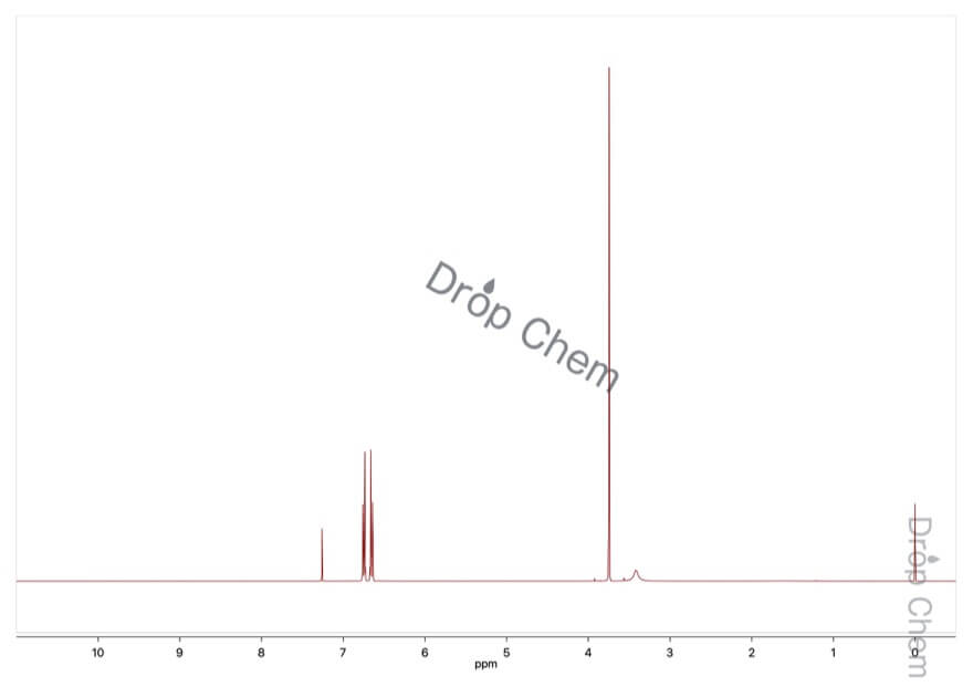 p-アニシジンの1HNMRスペクトル