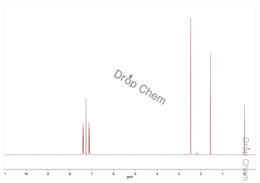 4-ブロモチオアニソールの1HNMRスペクトル