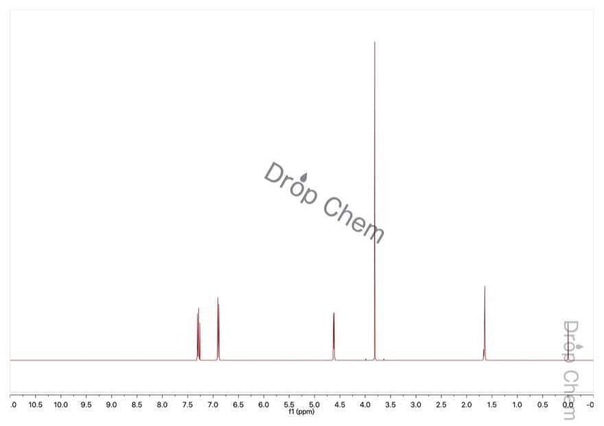 4-メトキシベンジルアルコールの1HNMRスペクトル