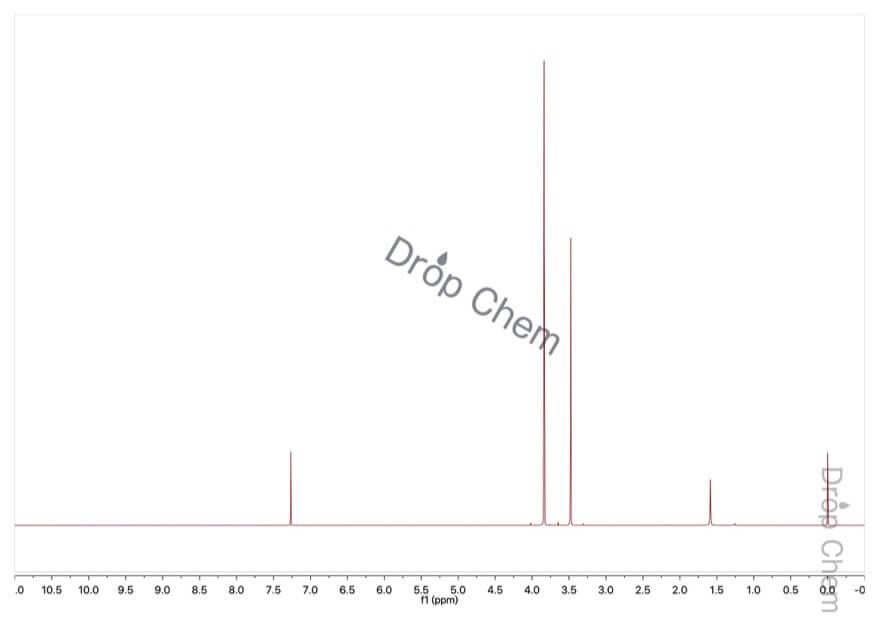 シアノ酢酸メチルの1HNMRスペクトル