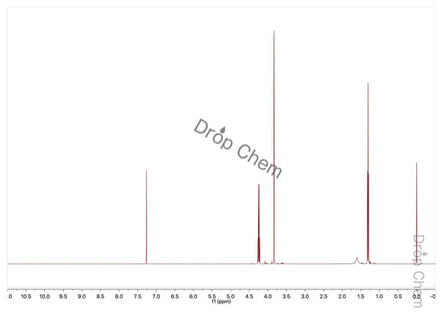 ブロモ酢酸エチルの1HNMRスペクトル