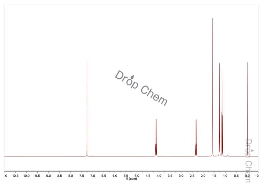 プロピオン酸エチルの1HNMRスペクトル