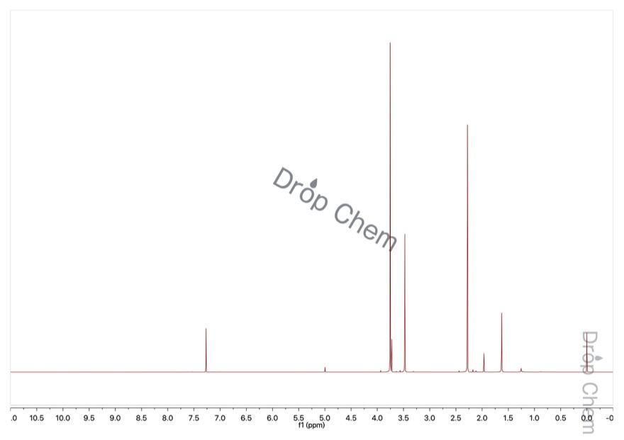 アセト酢酸メチルの1HNMRスペクトル