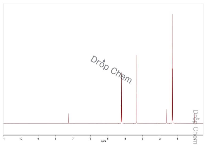 マロン酸ジエチルの1HNMRスペクトル