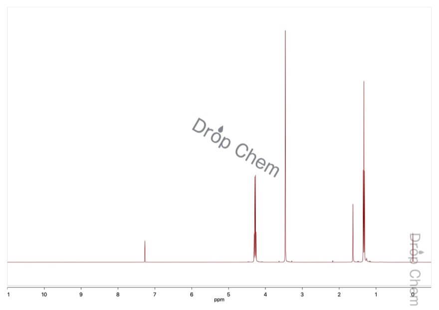 シアノ酢酸エチルの1HNMRスペクトル