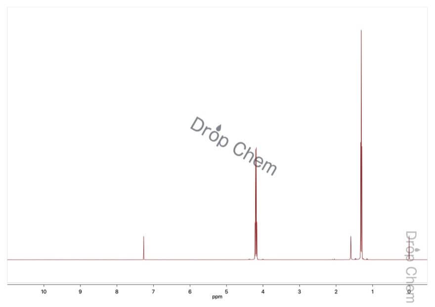 炭酸ジエチルの1HNMRスペクトル