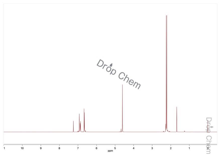 2,4-ジメチルフェノールの1HNMRスペクトル