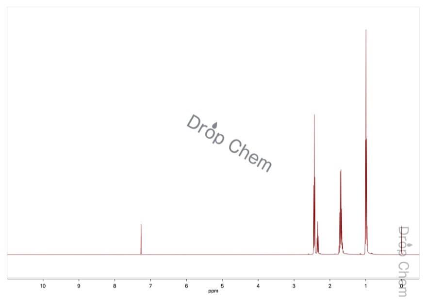 酪酸無水物の1HNMRスペクトル
